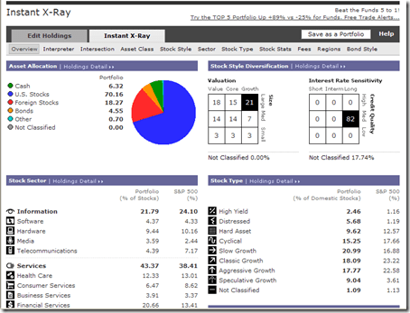 Morningstar X-Ray Tool Results 1