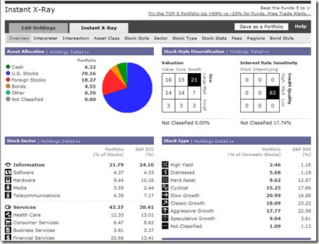 Morningstar X-Ray Tool Results 1
