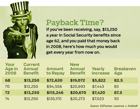 AARP Pay Back Medicaid