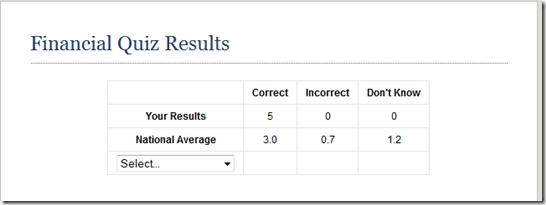 Financial Capability Study - My Results