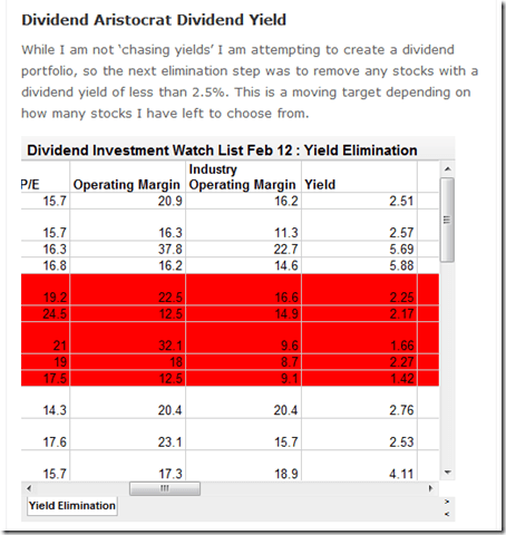 Dividend investment portfolio yield data