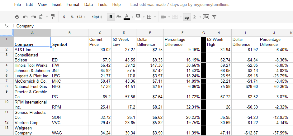 how to use google spreadsheet finance