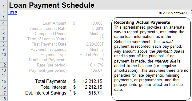 Analyzing the Prepayments on One of My Student Loans