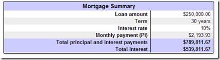 250K 10Percent Mortgage