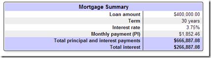 400k Mortgage