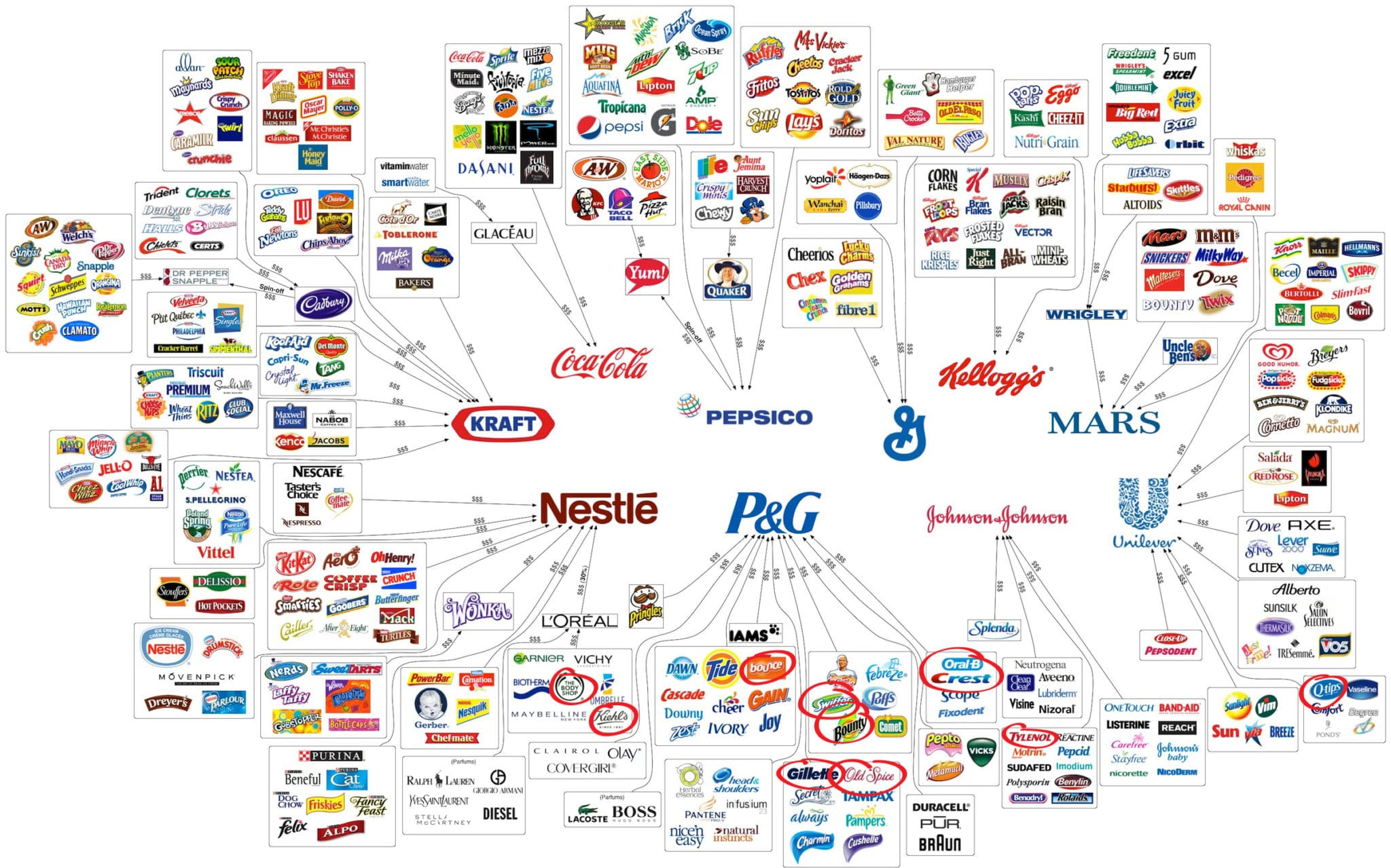 "How Much Do We Really Know About the Businesses We ""Know?"""