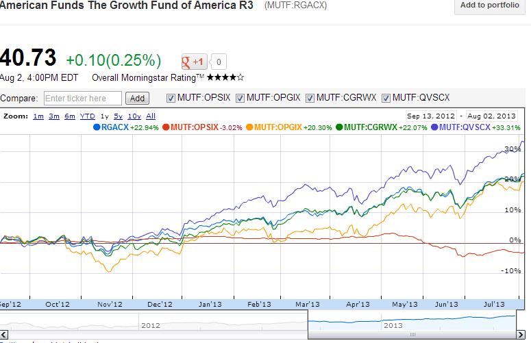All funds 401k rebalance