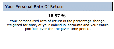 401k Year Return