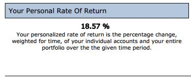401k Year Return