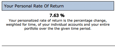 6 Months Later How Has Meddling With my 401(k) Fared