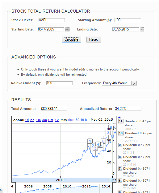 The Most Depressing and Inspiring Investment Calculator Ever Created