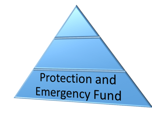 Is There a Correct Emergency Fund Amount? Different Ways to Calculate How Much You Should have Saved?