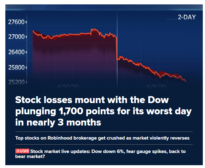 CNBC Headline about Market Drop